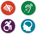 accessibility icons indicating vision disability, hearing disability, mobility disability, and cognitive disability