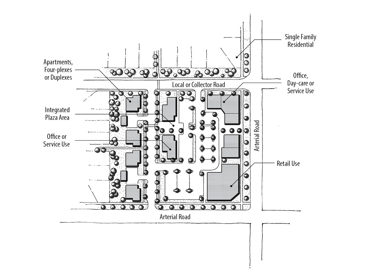 Mixed Use Community Concept Diagram